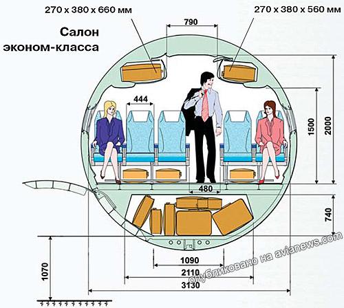 Салон Ан-148 схема,