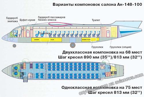 Кабина пилотов самолета Ан-148