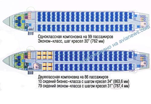 Перекомпоновка салона Ан-158