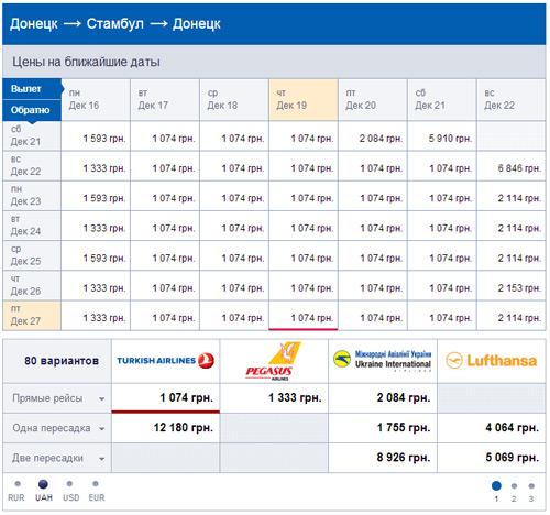 Календарь дешевых цен на авиабилеты