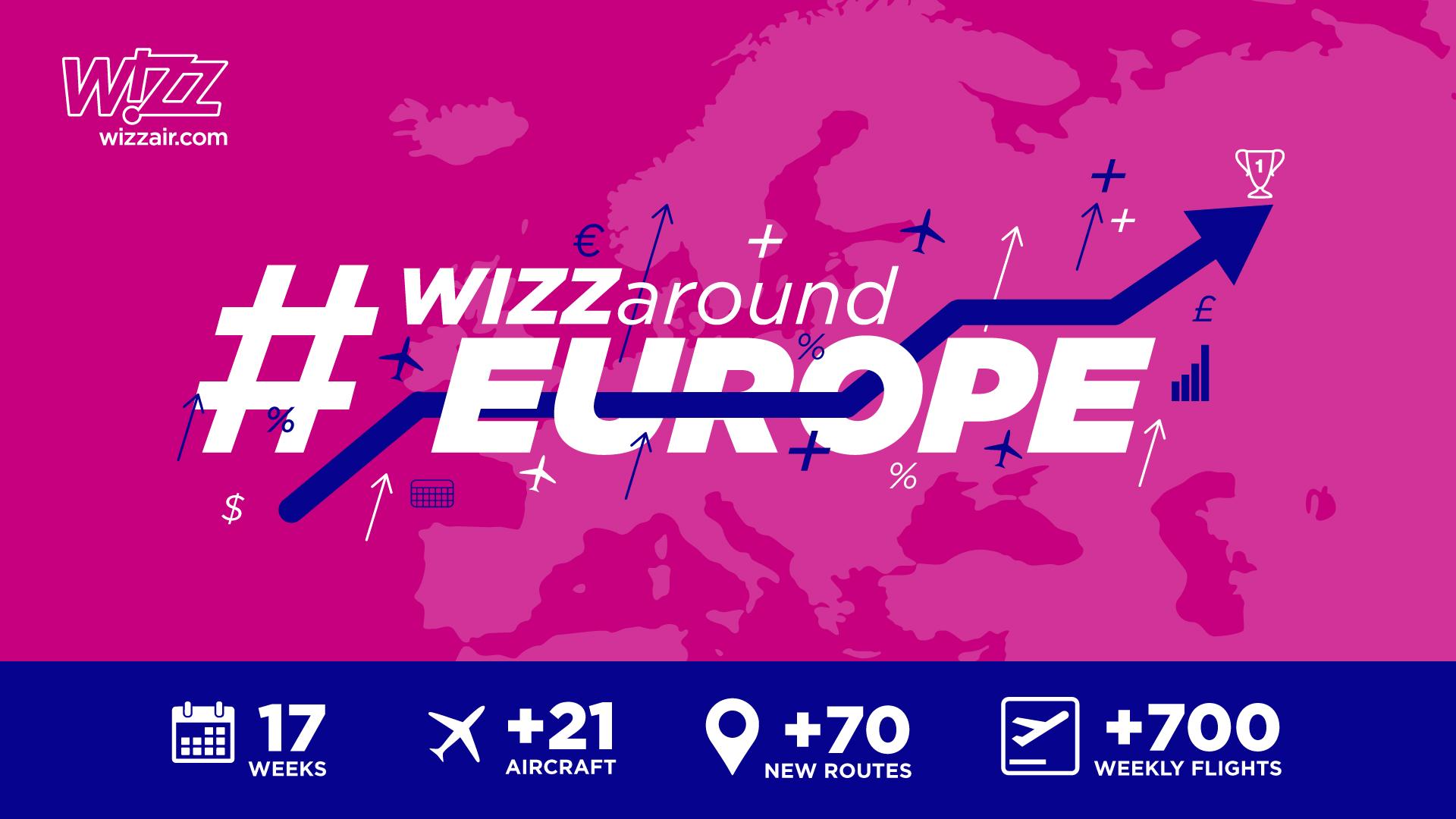 Как Wizz Air расширит свою деятельность в ближайшие 17 недель