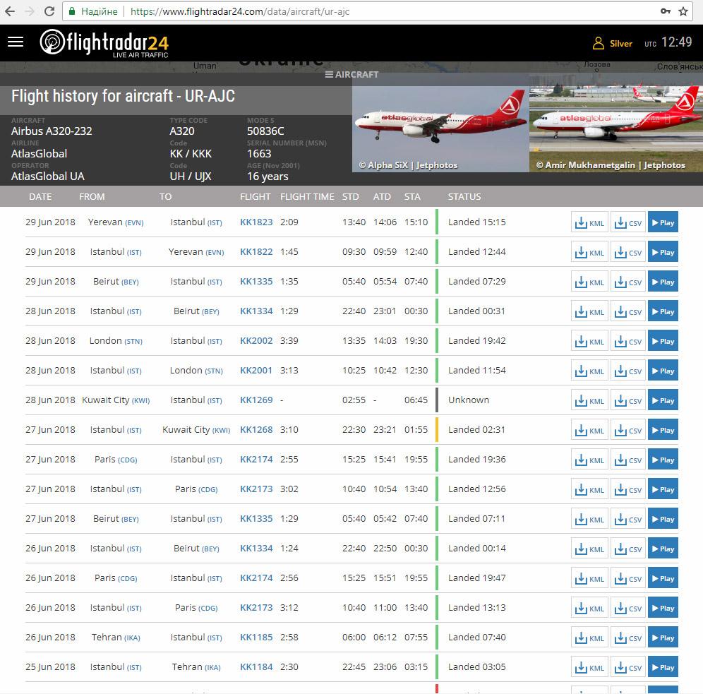 Полеты Airbus A320 UR-AJC за последние дни по данным flightradar24