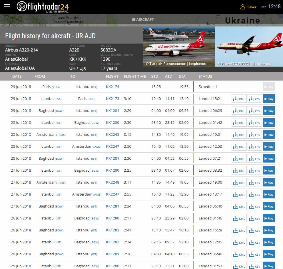Полеты Airbus A320 UR-AJD за последние дни по данным flightradar24