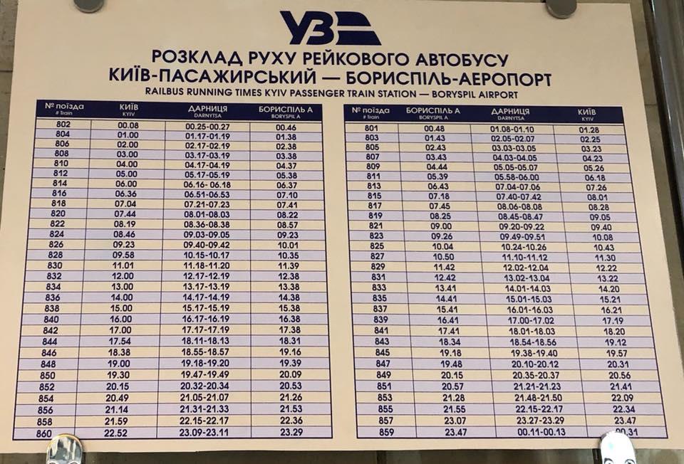 Расписание поездов между Киевом и аэропортом Борисполь