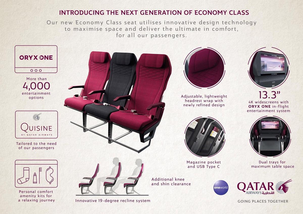 Новые кресла в эконом-классе Qatar Airways