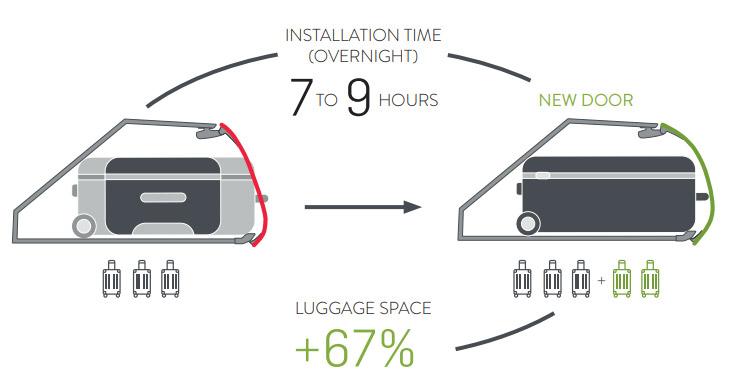 Как изменен дизайн крышки для багажных полок в самолетах Airbus A320