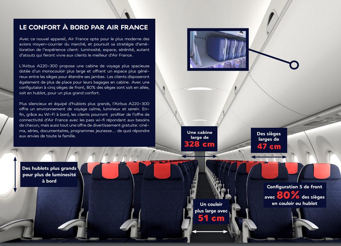 Салон Airbus A220-300 Air France