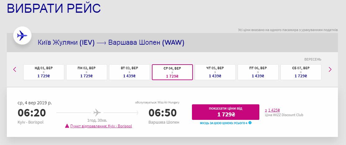 Процесс бронирования авиабилетов на сайте Wizz Air