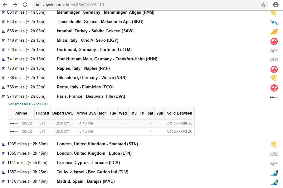 Расписание рейсов Львов-Париж SkyUp
