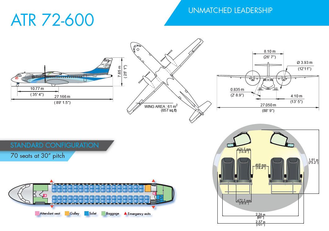 Спецификация ATR 72-600 на 70 мест