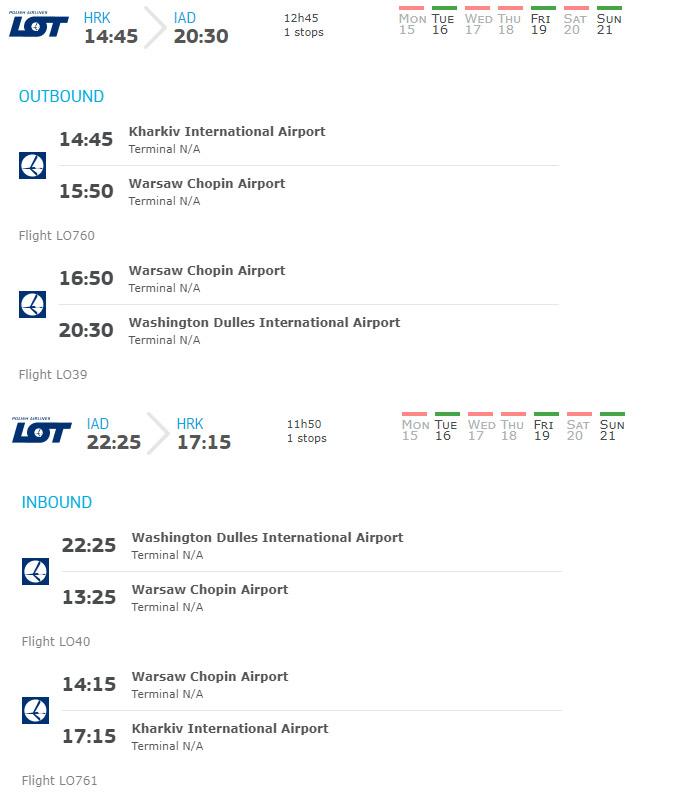 Пример стыковок рейсов LOT на пути из Харькова в Вашингтон и обратно