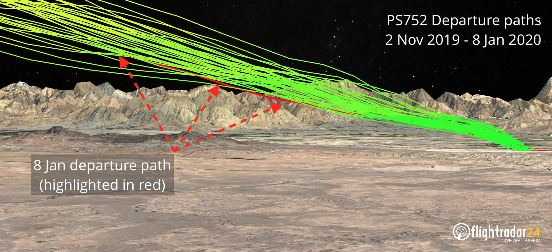 Схема набора высоты рейсов МАУ PS 752 с ноября 2019 года по 8 января 2020 года. Красным обозначен разбившийся рейс PS 752