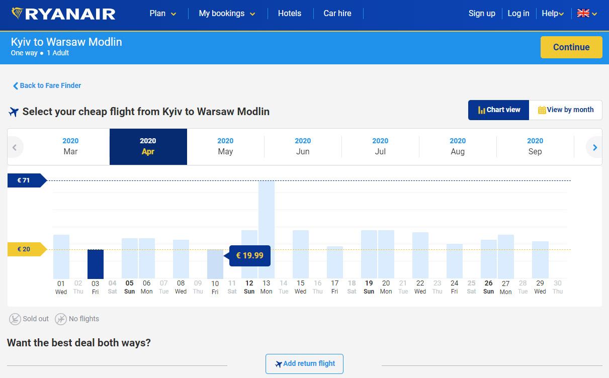 Опция поиска дешевых билетов Fare Finder на сайте Ryanair