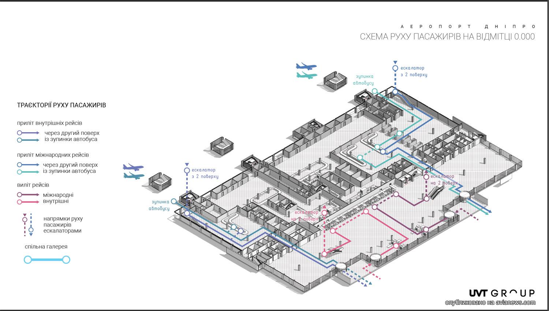 План первого этажа нового пассажирского терминала в аэропорту Днепра