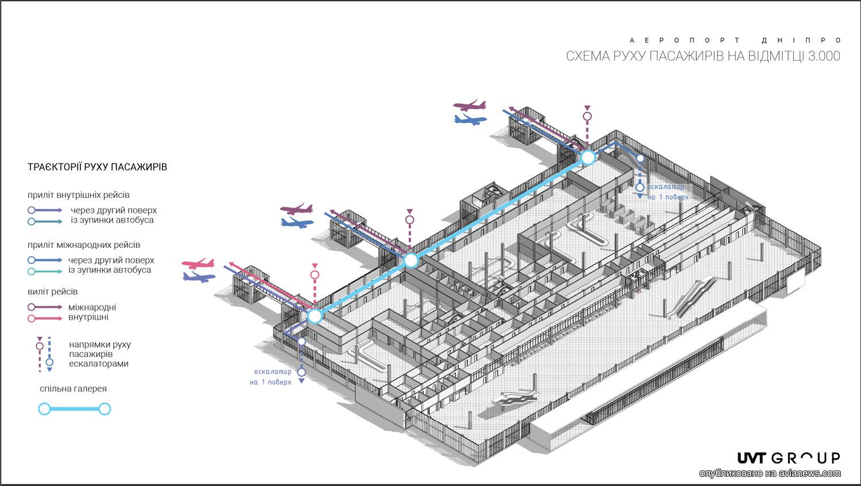 План второго этажа нового пассажирского терминала в аэропорту Днепра