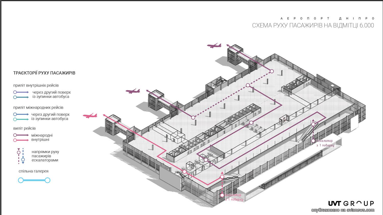 План третьего этажа нового пассажирского терминала в аэропорту Днепра